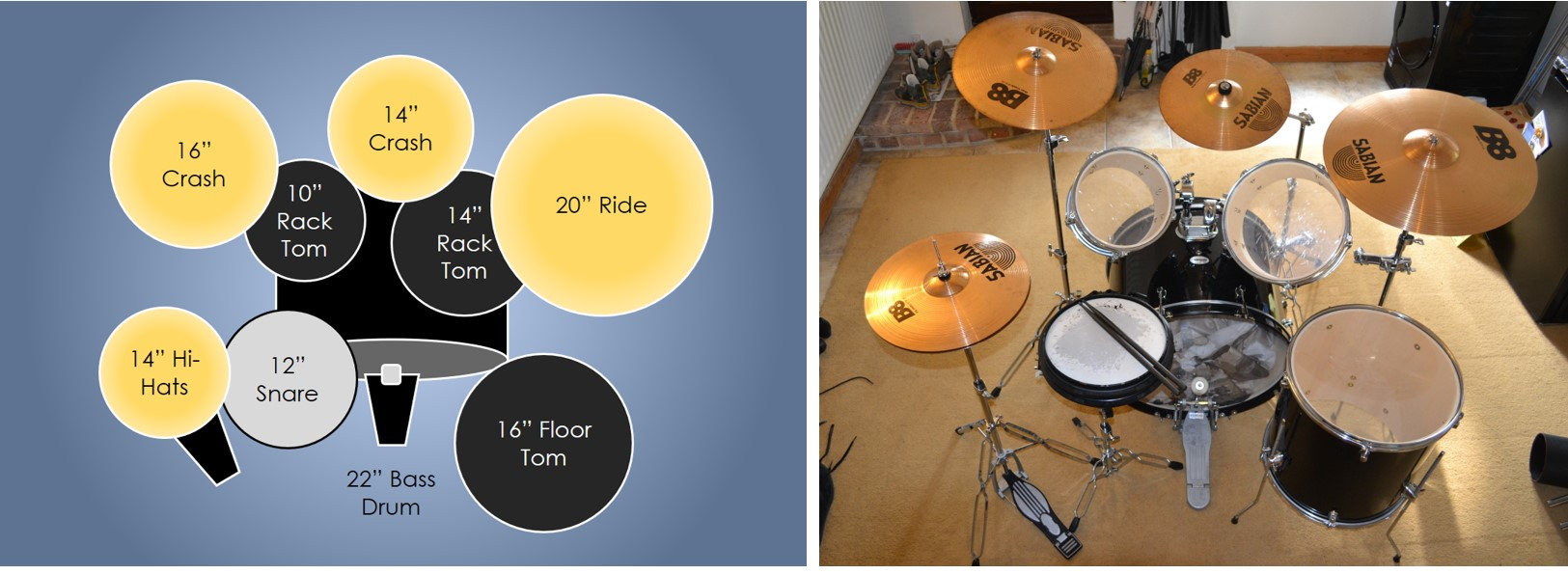 Anatomy Of A Drum Kit A Tour Of My Drums Liam Smiths Blog